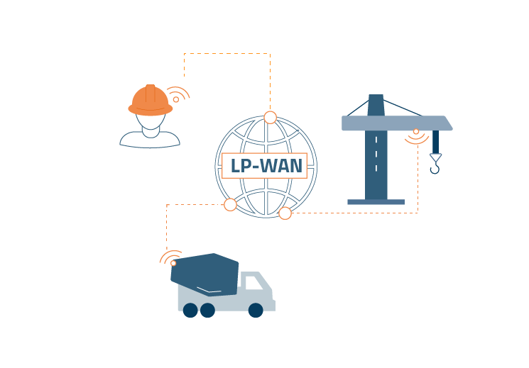 lp-wan